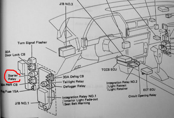 Starter Wire Diagram for 1996 Cadillac Fleetwood