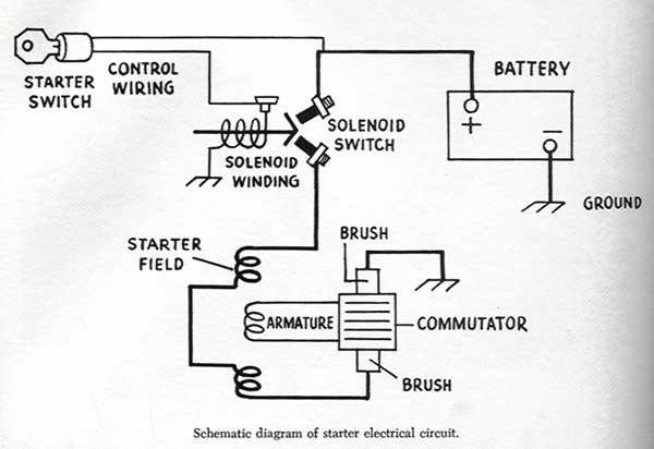 Neutral Safety Switch And Starter Problems besides JOHN DEERE REAR RECIEVER HITCH And TIE DOWNS FOR JOHN DEERE 1000 SERIES TRACTORS p 1153 likewise 320807 Tore Up Brake Linkage Wiring besides Hydraulics21 besides John Deere 4010 Starter Relay Wiring Diagram. on mahindra tractor wiring diagram