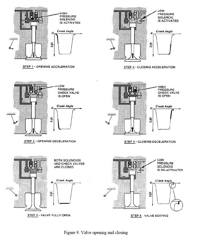 Stirling Cycle Engine Diagram