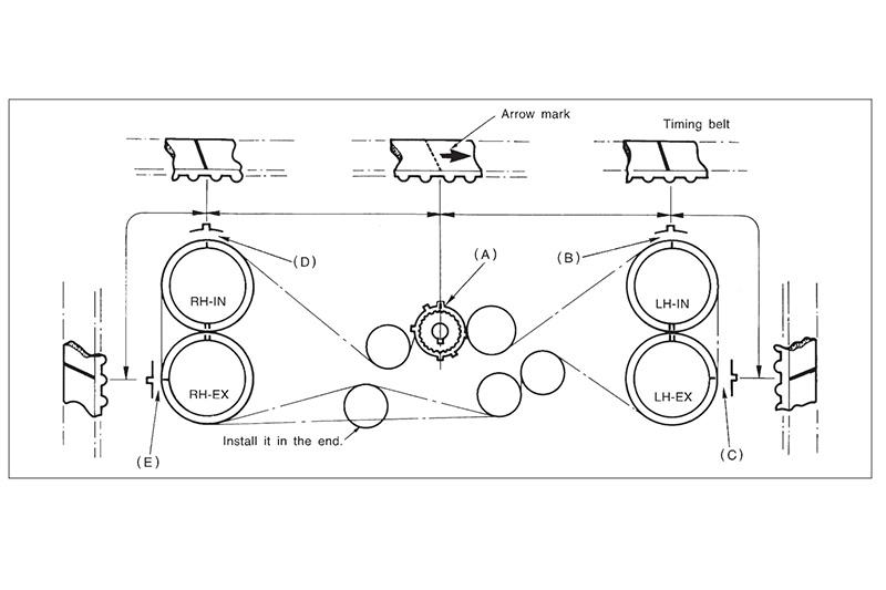 subaru 2 5l timing diagram wiring diagram all data rh 3 3 5 feuerwehr randegg de