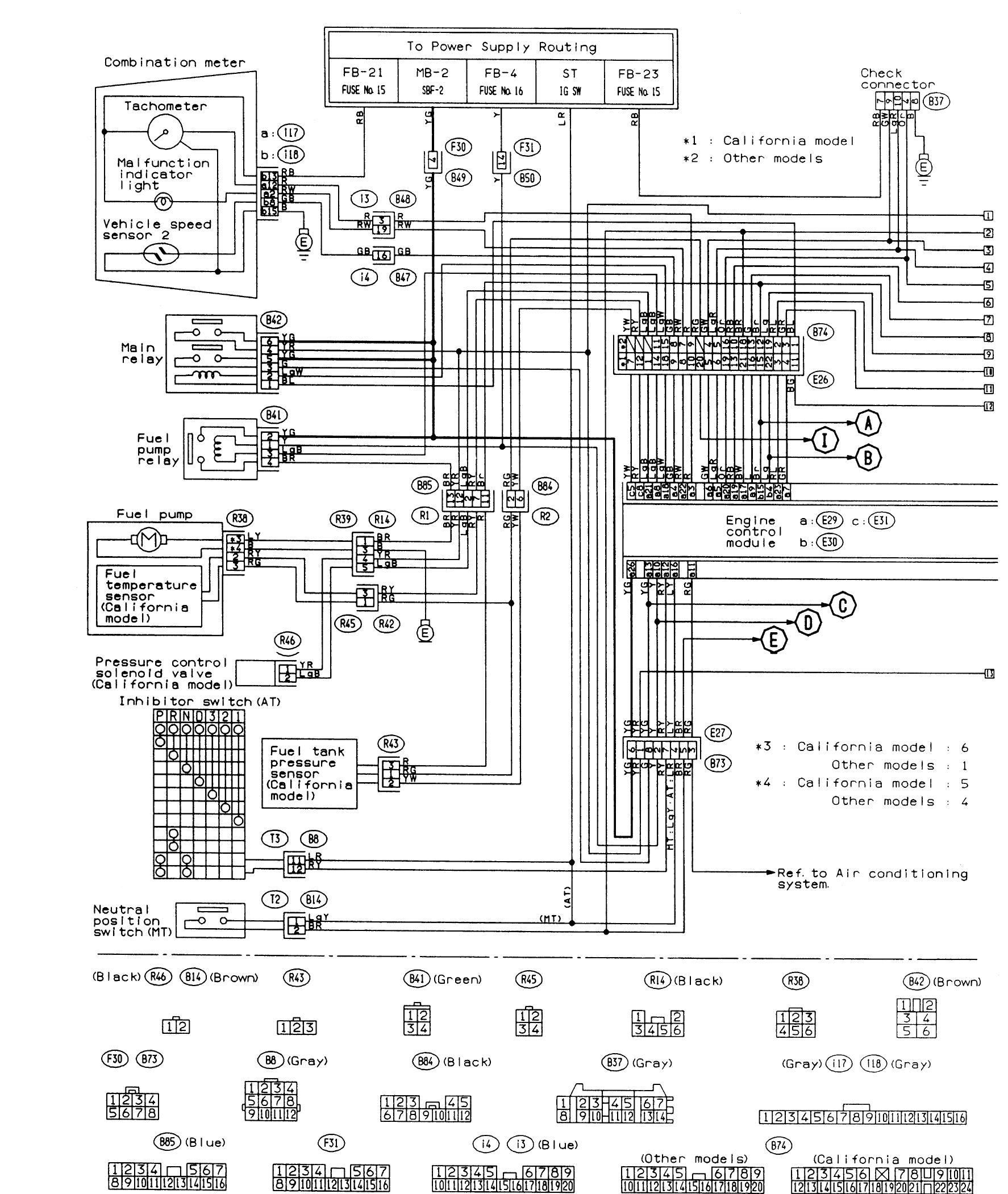 subaru ecu wiring diagram FUSlrCX subaru engine wiring diagram subaru wiring diagrams instruction 2000 subaru impreza wiring diagram at soozxer.org