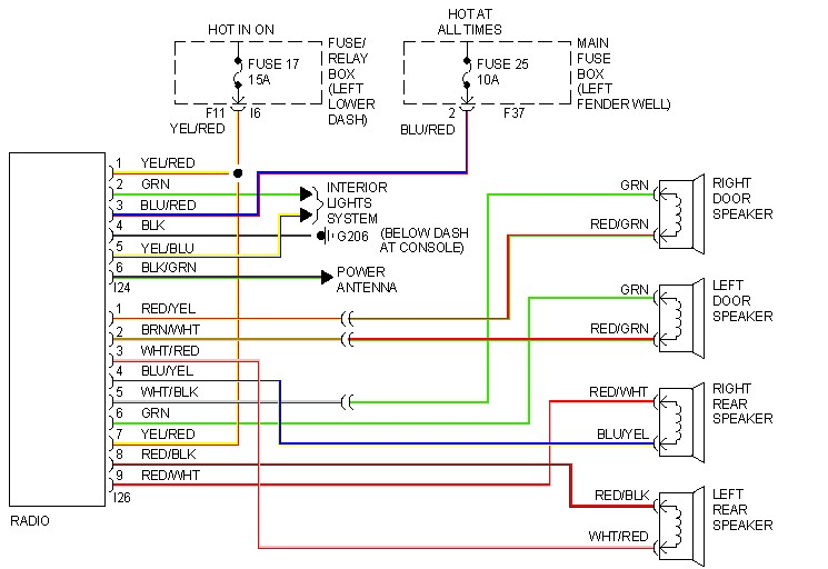 2000 subaru forester wiring diagram 2000 image subaru forester fuse box diagram image details on 2000 subaru forester wiring diagram
