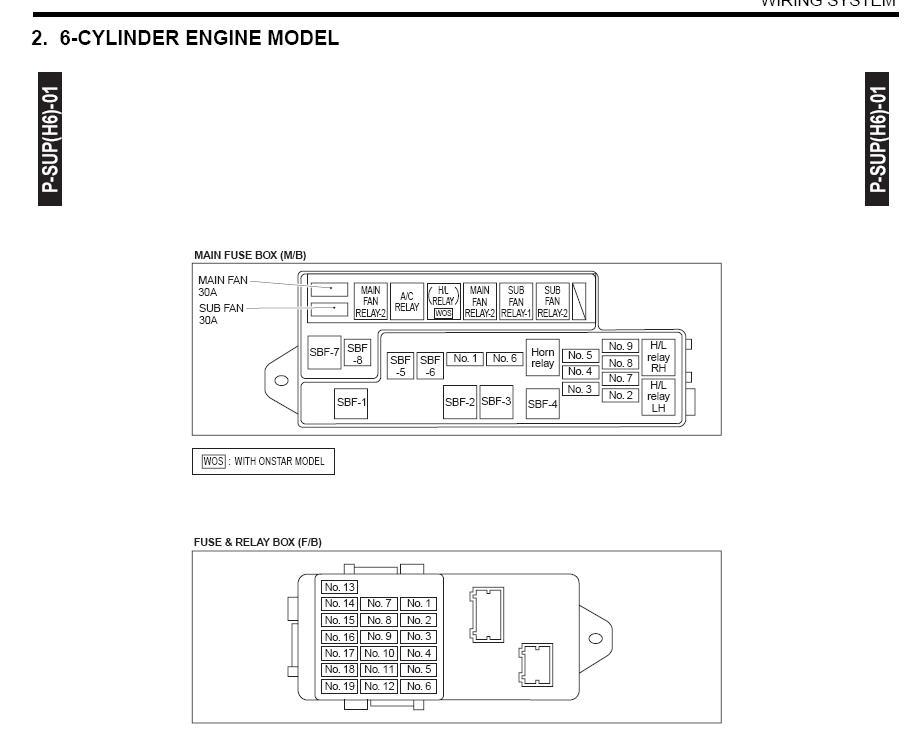 subaru forester fuse box diagram image details wiring diagram rh 34 yoga neuwied de