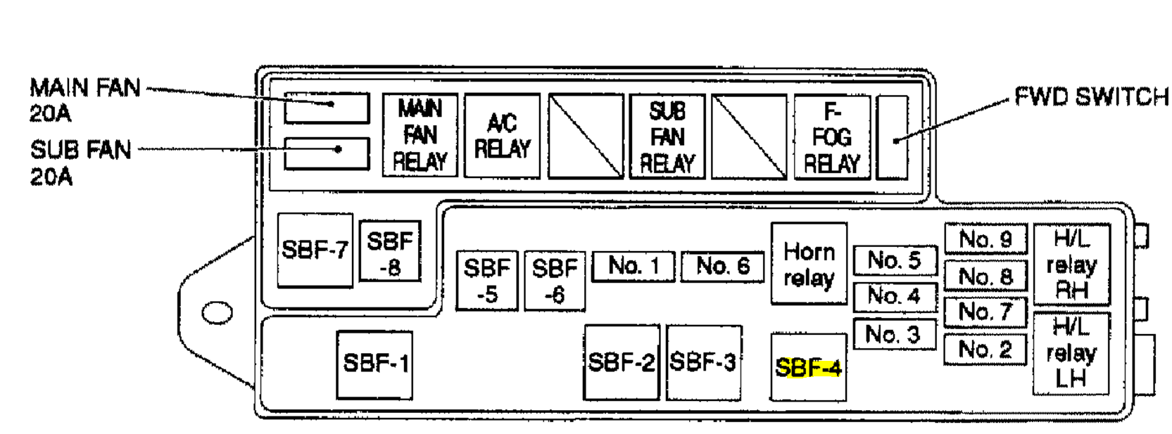 Subaru Forester Fuse Box Diagram
