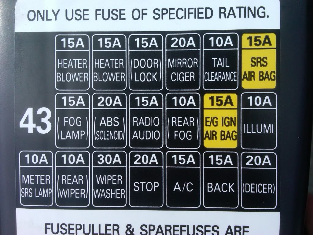 subaru forester fuse box diagram sOKymxL subaru forester fuse box diagram image details 2004 subaru forester fuse box at gsmx.co