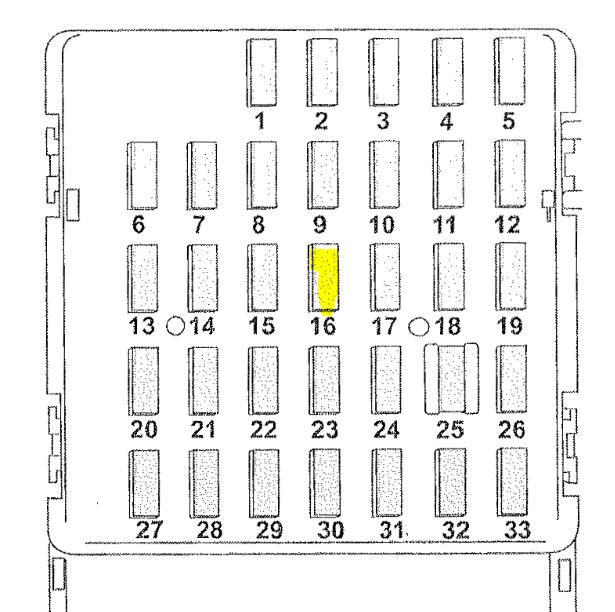 Subaru Impreza Fuse Box Diagram
