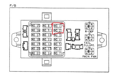97 Subaru Impreza Outback Fuse Box | Wiring Diagram on 1996 bmw z3 wiring diagram, 2003 subaru baja wiring diagram, 2008 subaru wrx wiring diagram, 2006 subaru forester wiring diagram, 2003 subaru forester wiring diagram, 2004 subaru forester wiring diagram, 2000 subaru forester dash lights, 2010 subaru legacy wiring diagram, 1990 subaru justy wiring diagram, 2008 subaru tribeca wiring diagram, 2000 subaru forester vacuum diagram, 1998 subaru forester wiring diagram, 1995 subaru impreza wiring diagram, 1992 subaru legacy wiring diagram, 2000 subaru forester exhaust diagram,