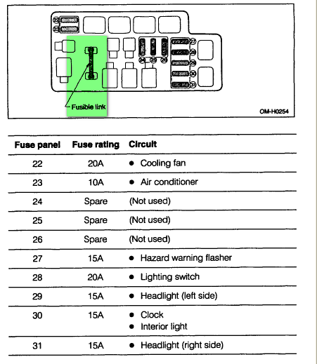 Subaru Legacy Fuse Box Diagram