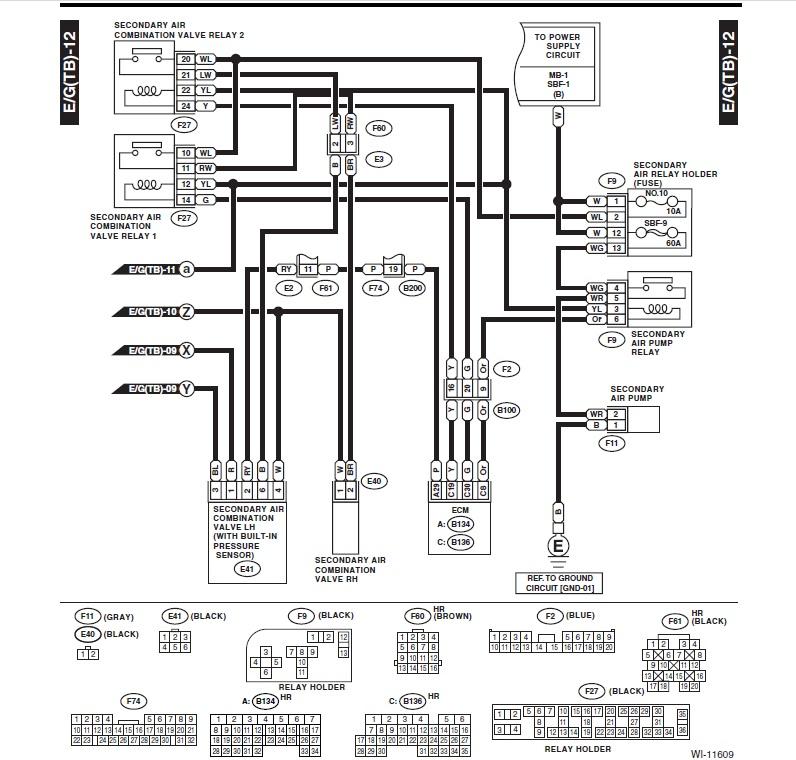 Atemberaubend 1998 Subaru Legacy Schaltplan Bilder - Elektrische ...