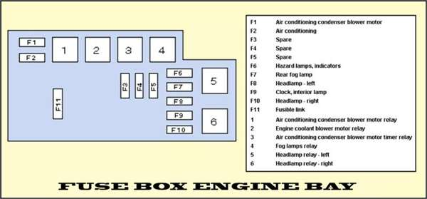 2002 subaru impreza fuse box diagram   number wiring diagrams activity  wiring diagram library