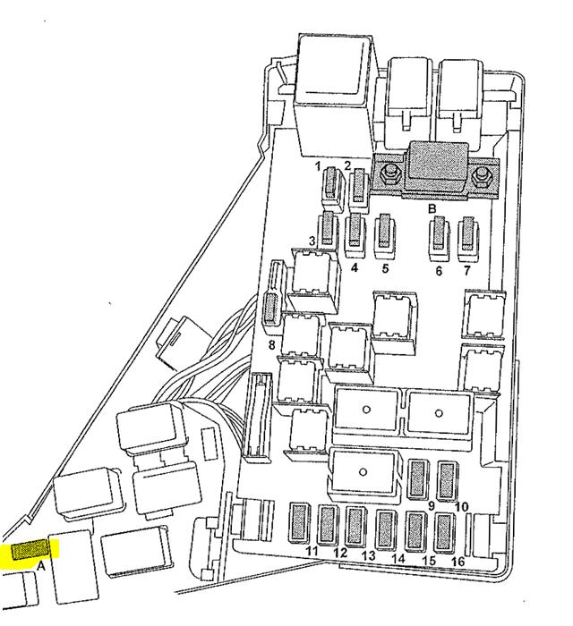 Subaru Outback Fuse Box Diagram