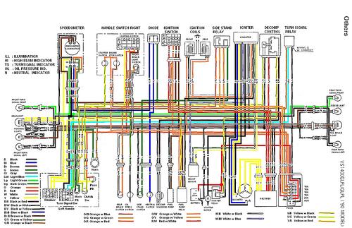 Suzuki Intruder 1400 WiringDiagram