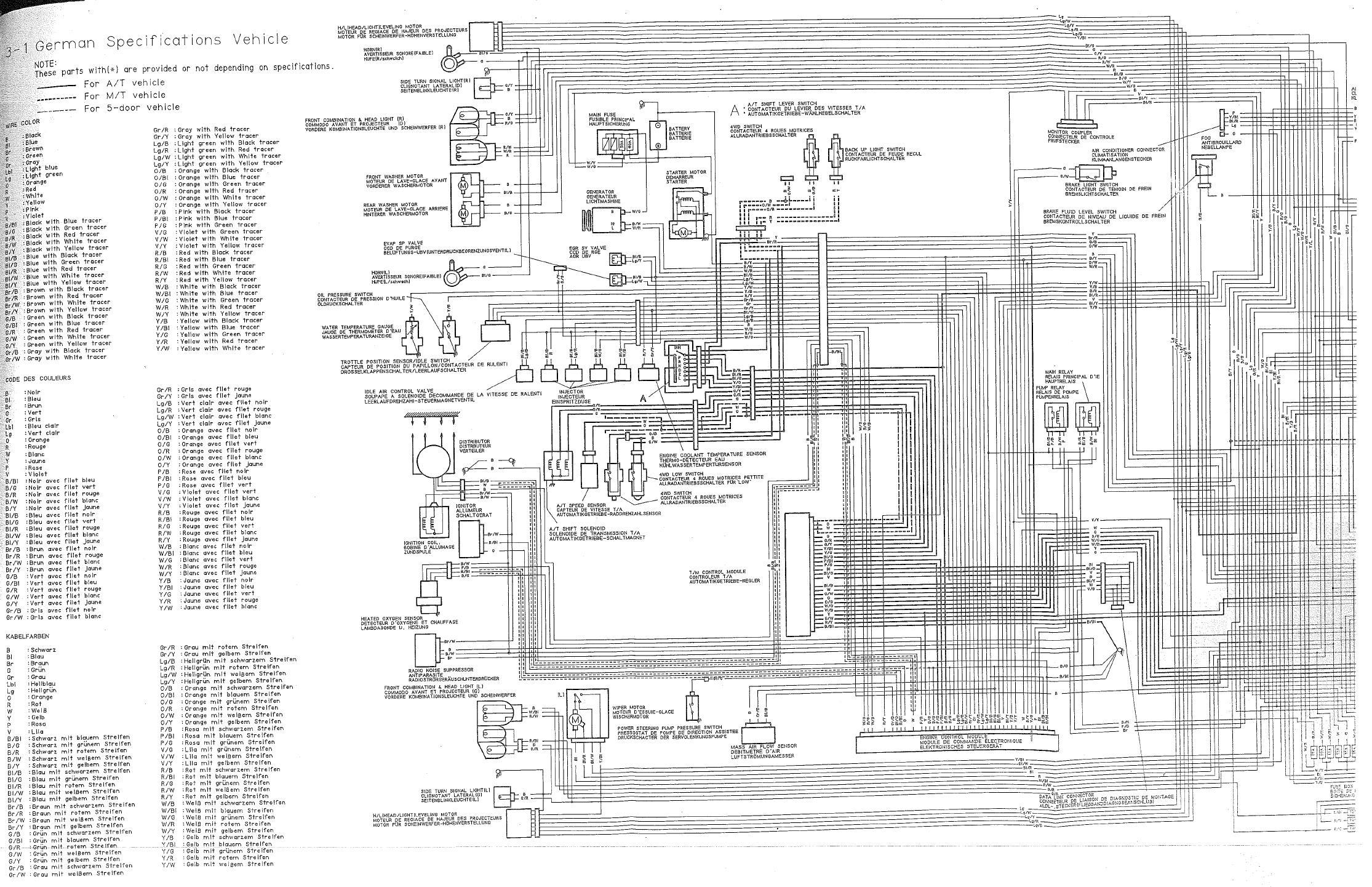 suzuki samurai wiringdiagram zaTSsqW suzuki samurai wiringdiagram image details 1988 suzuki samurai wiring diagram at bayanpartner.co