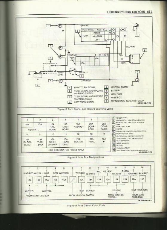 suzuki sx4 fuse box diagram