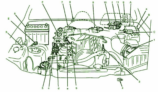 Suzuki Sidekick Fuse Box Diagram