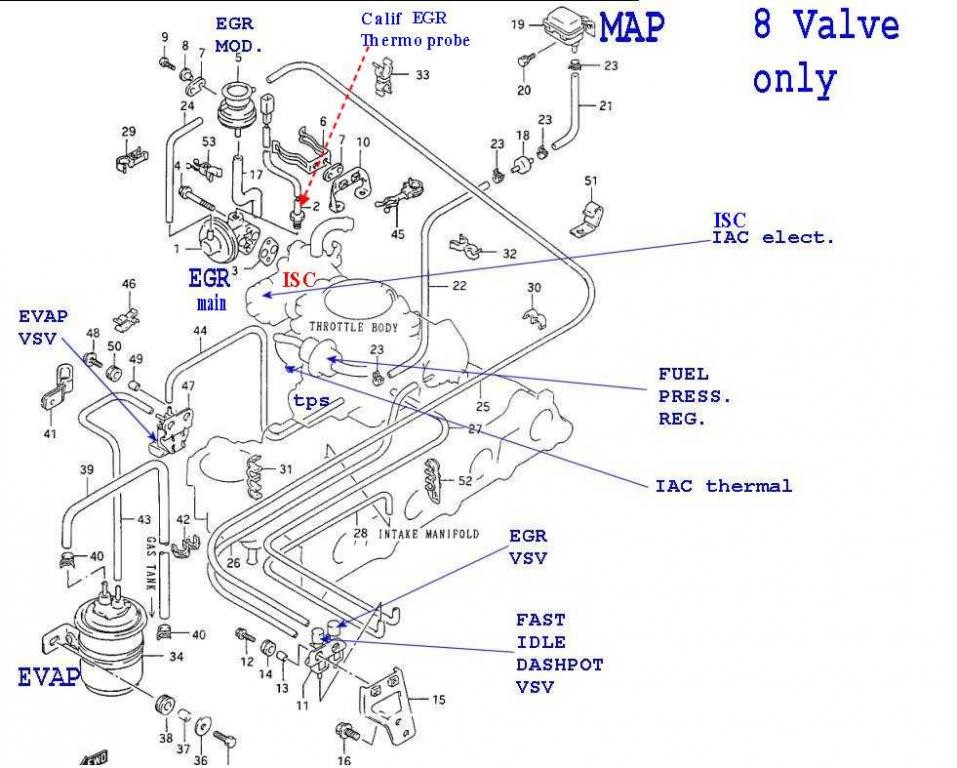 94 Tracker Engine Diagram - Wiring Diagram Home