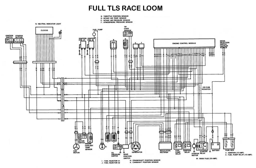 2007 Hayabusa Wiring Diagram - Diagrams Catalogue on