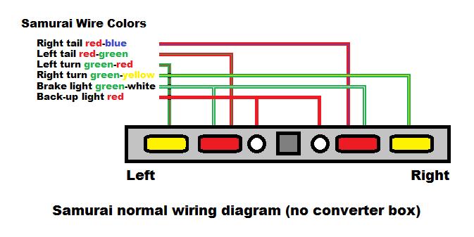 Tail Light Wiring Diagram - image detailsMotoGuruMAG