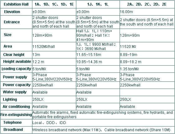 Technical Sheet ? El Primero 410