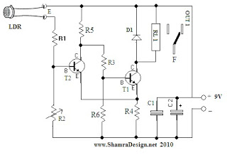 This module has many application in the industry. It is usually