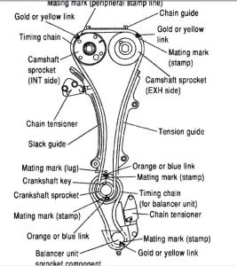 Toyota 22RE Timing Chain Torque Specs - image details
