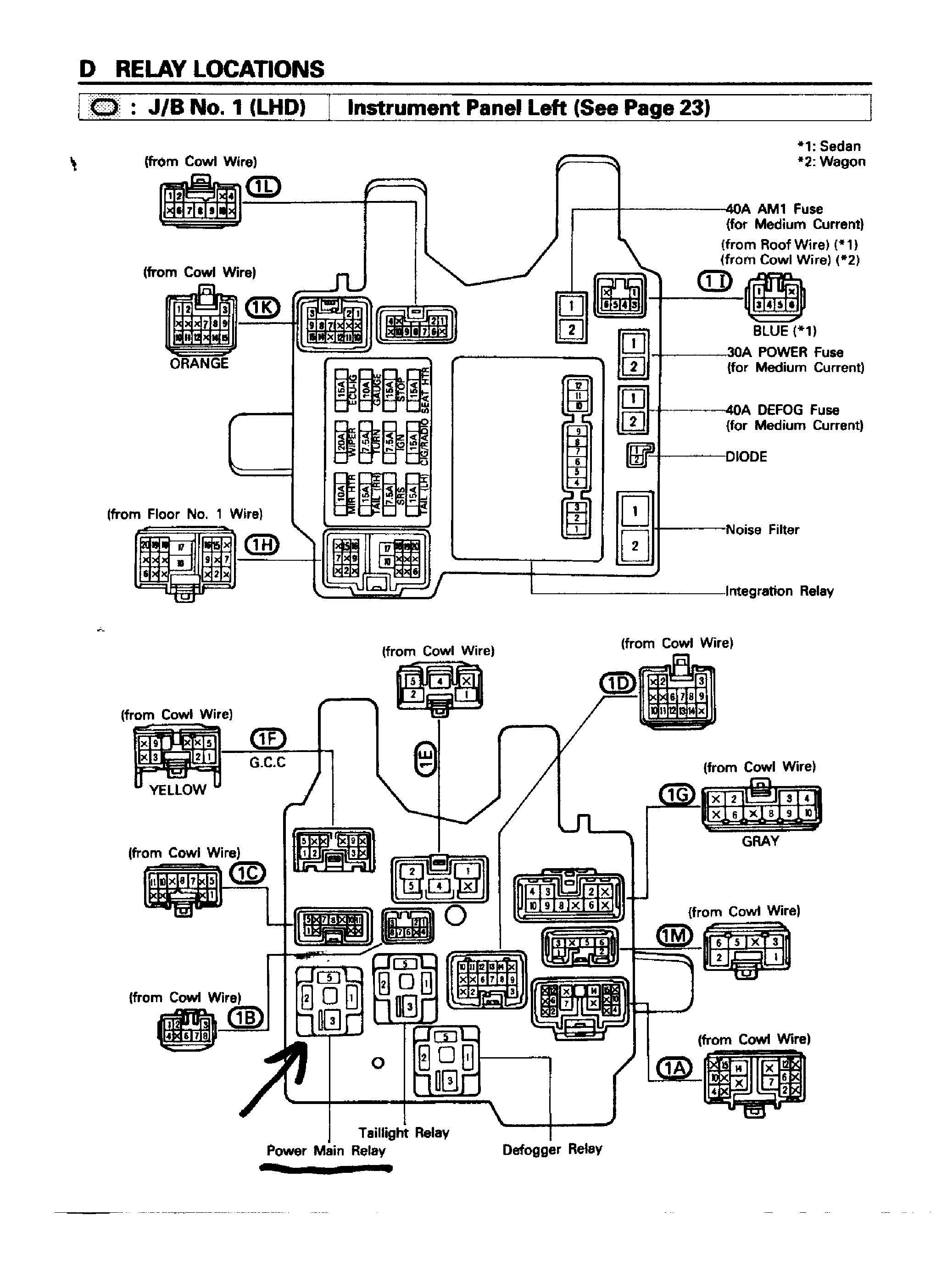 toyota 4runner fuse box diagram vdFAAjC fuse box diagram for 1996 toyota camry fuse wiring diagrams  at soozxer.org