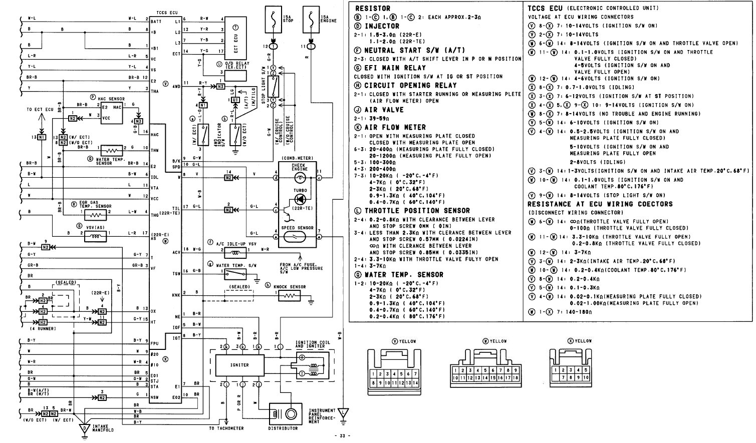 1986 toyota wire harness   24 wiring diagram images