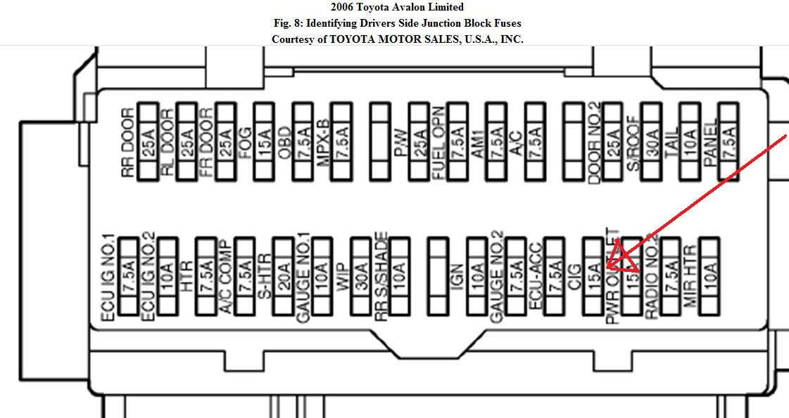 2000 toyota avalon fuse box diagram   35 wiring diagram