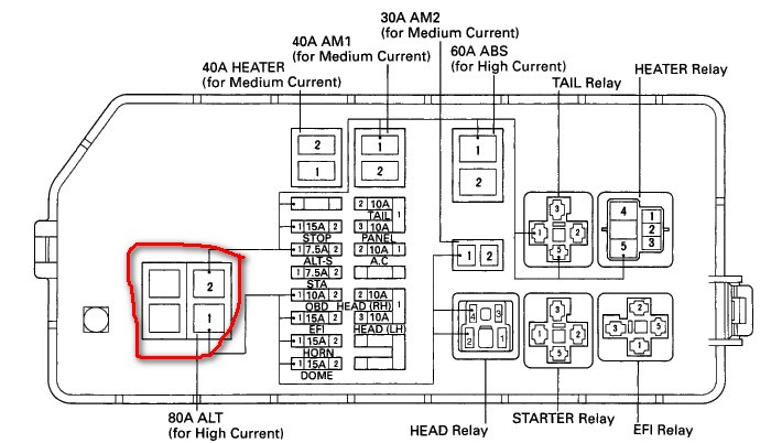 2006 avalon fuse box diagram