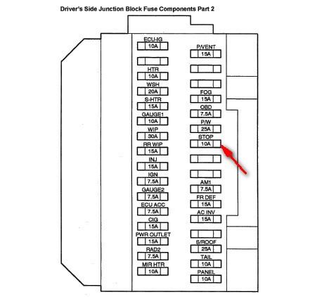 Toyota Camry Fuse Box Location