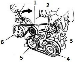 T14261779 Remove spring clip brake switch 2008 also 2006 Jetta 2 5 Fuse Diagram furthermore Nissan Quest Alternator Location additionally T6942899 Need diagram 1996 ford explorer firing furthermore Spark Plugs 2004 Chrysler Pacifica 3 5 Engine Diagram. on nissan altima fuse box diagram