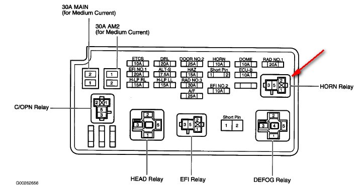 toyota camry wiring diagram gHNTrdy 2005 toyota camry fuse box location 2005 wiring diagrams collection 2009 Toyota Corolla Fuse Box at reclaimingppi.co