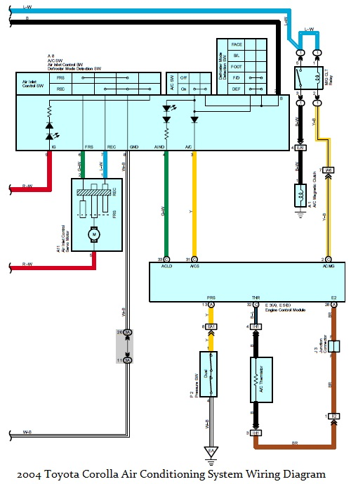 2003 toyota wiring diagram 2003 wiring diagrams online