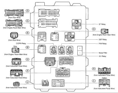 2007 toyota yaris manual transmission fluid type