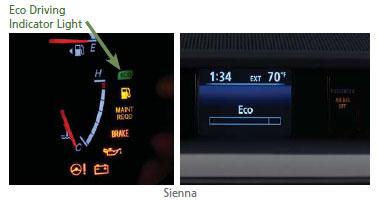 Toyota Corolla Indicator Lights