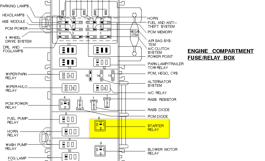2006 corolla fuse box diagrams wirdig of starter 04 toyota corollaon oldsmobile silhouette fuse box diagram