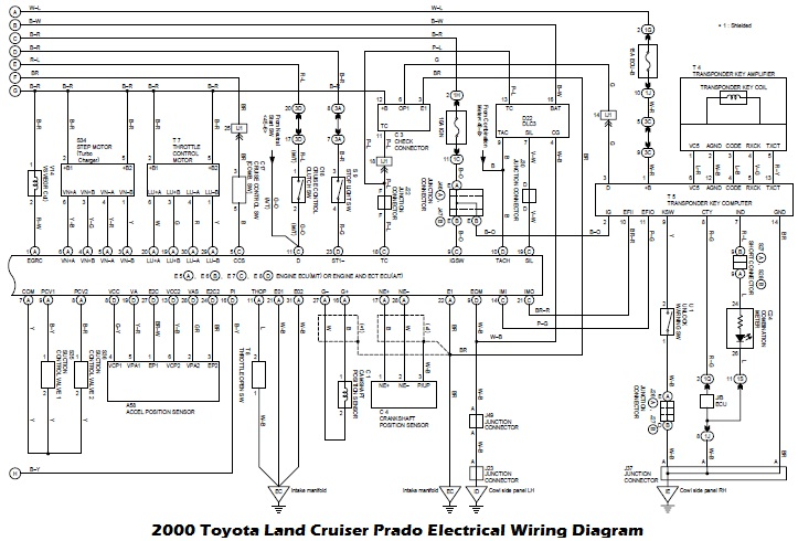 toyota electrical wiring diagram SztMwHc renault espace iii wiring diagram and electrical system image renault espace wiring diagram at mifinder.co
