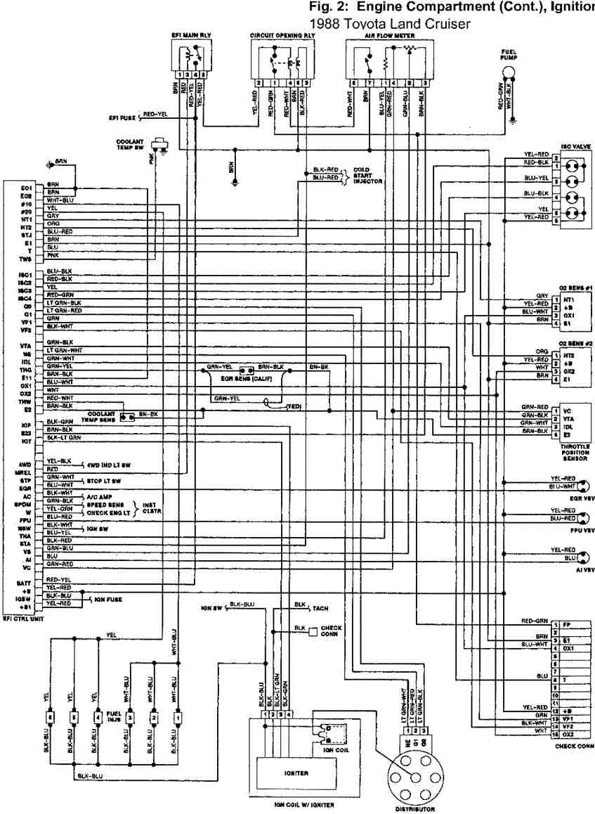 1990 Toyota Pickup Wiring Diagram Schematic