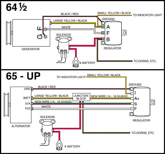 1981 Toyota Pickup Wiring Diagram Image Details