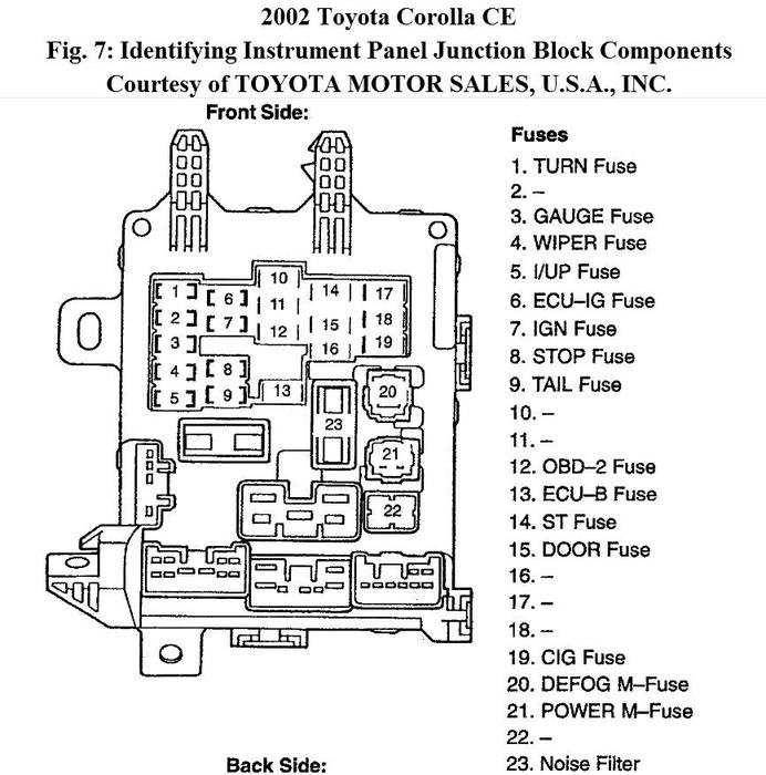 2007 prius fuse location 2007 prius air filter wiring diagram