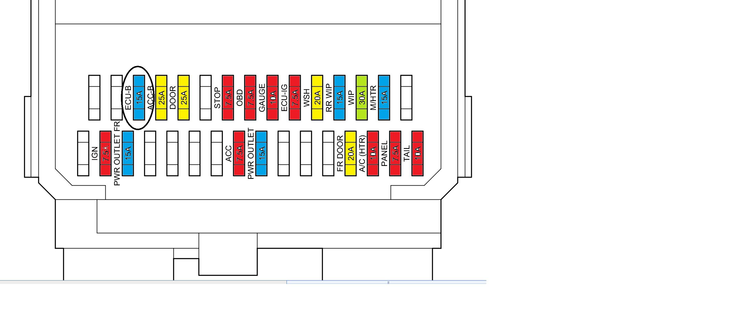 Toyota Prius Fuse Box Location - image details