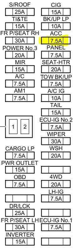 toyota tacoma interior fuse box diagram image details 2006 tahoe fuse box  diagram 2006 tacoma fuse box diagram