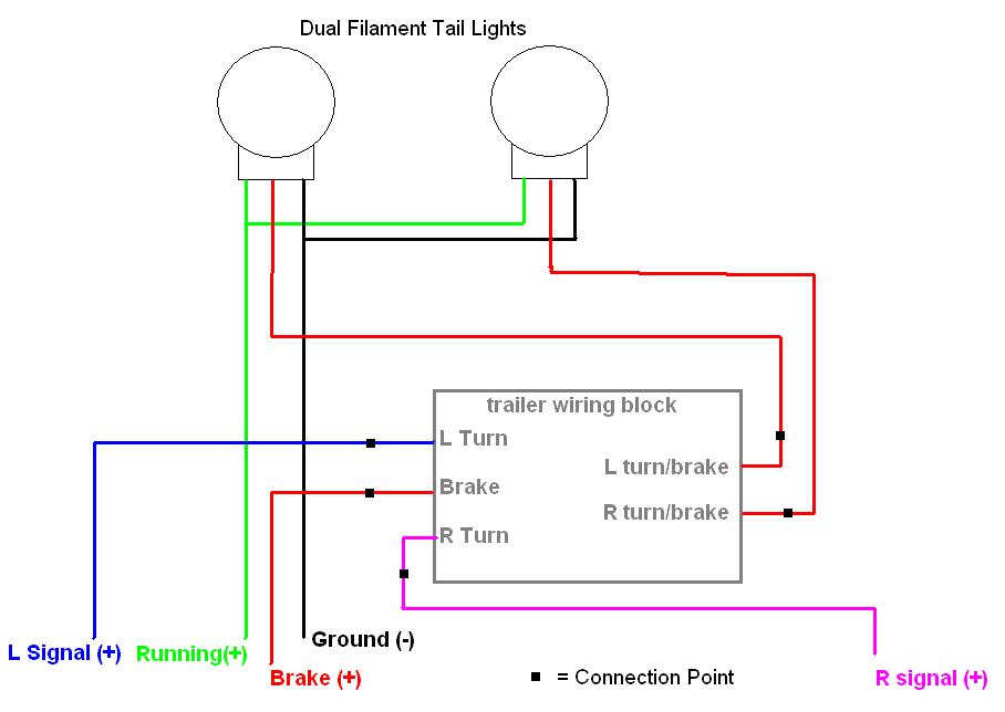 Tail Light Diagram - Data Wiring Diagram Update on magnetic tow lights wiring-diagram, 4-wire flat trailer wiring, christmas lights wiring-diagram, 240v wiring-diagram, hoppy break away wiring-diagram, trailer breakaway wiring-diagram,