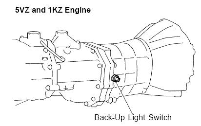 toyota tacoma tail light wiring diagram fVfnBzD toyota tacoma tail light wiring diagram image details