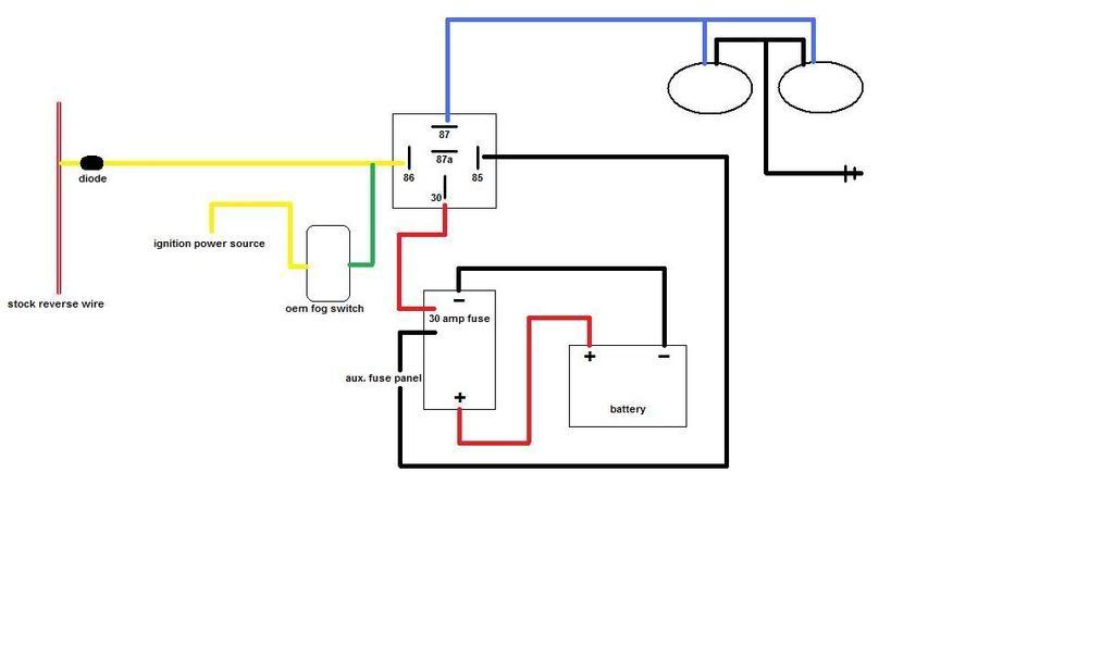 Polaris Rear View Camera Wiring Diagram