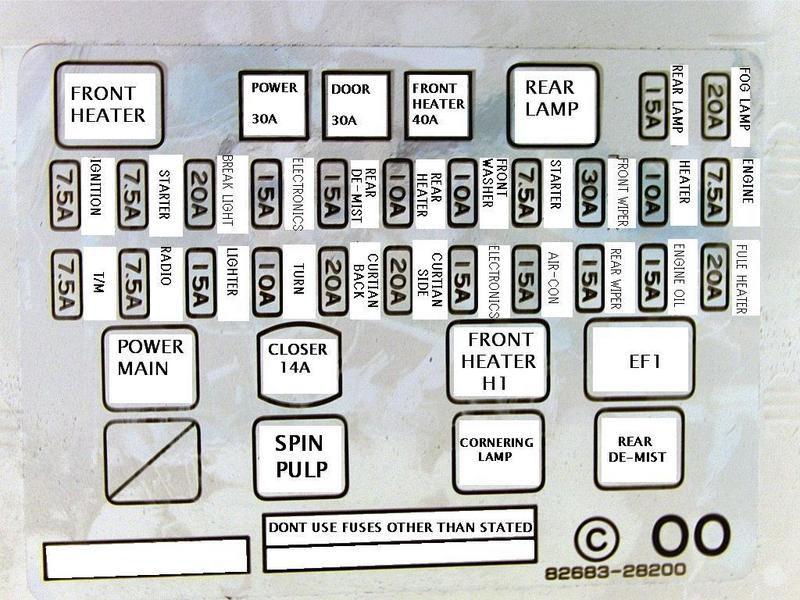 wiring diagram toyotum yari 2007 fuse diagram Toyota Camry Fuse Box Diagram