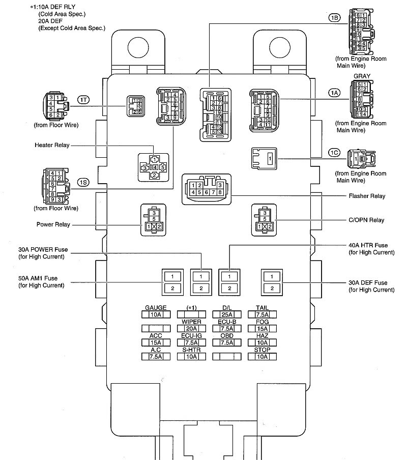 toyota yaris fuse box diagram