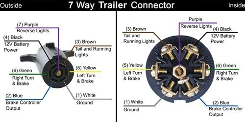 dodge ram towing wiring diagram wiring diagram Dodge RV Wiring 2011 dodge ram 2500 trailer wiring diagram wiring diagram data2011 dodge ram 2500 trailer wiring diagram