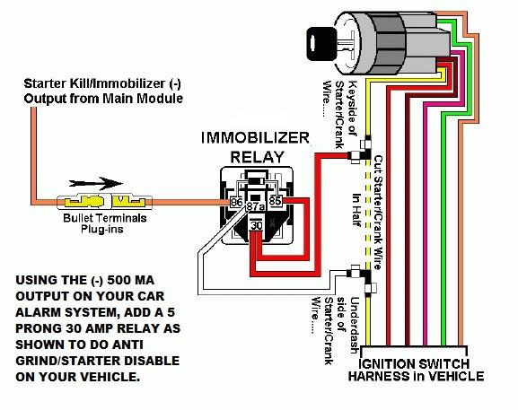 Universal 12V Starter Solenoid