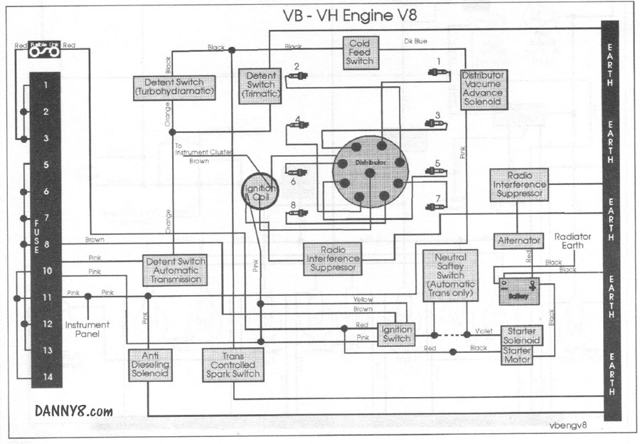 V8 Engine Wiring Diagram
